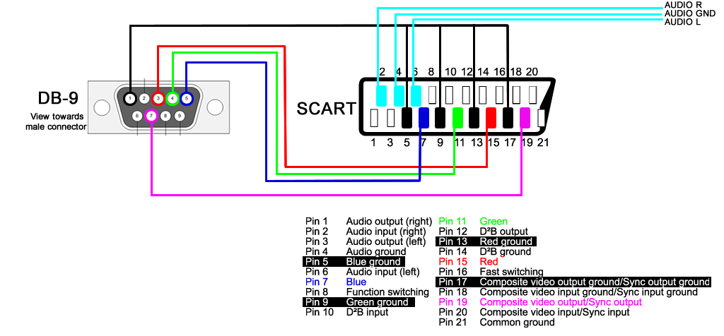scart.png